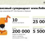 Finline Украина