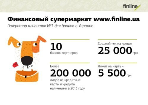 finline-kredit-ukraina