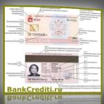 Универсальная кредитная карта