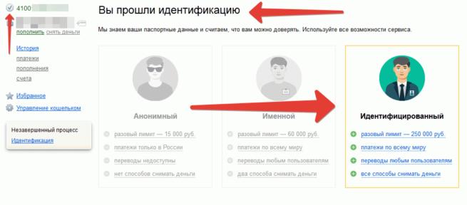 identifikatsiya-koshelka