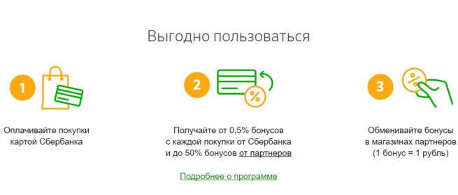 kreditnaya-revolvernaya-karta-sberbanka