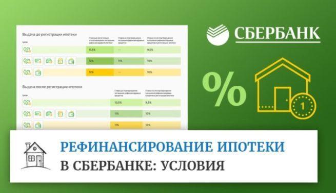 usloviya-refinansirovaniya-ipoteki-v-sberbanke-v-2018