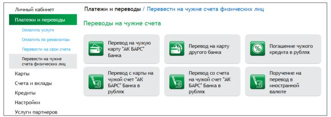 Ак Барс Банк — денежные переводы