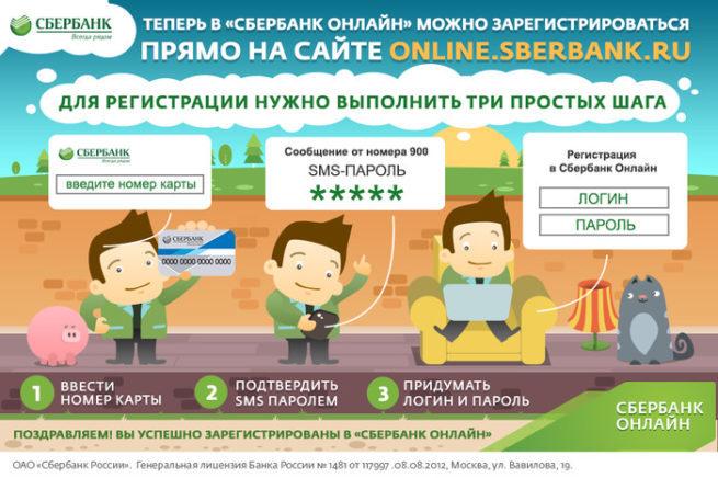kak-podklyuchit-onlayn-bank-sberbanka-cherez-internet
