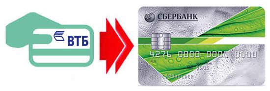 perevod-deneg-s-karty-vtb-na-sberbank