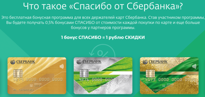 kak-podklyuchit-bonusy-spasibo-ot-sberbanka