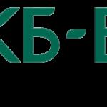 Скб банк – время работы