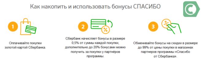uznat-skolko-bonusov-spasibo-ot-sberbanka